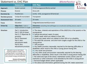 Statement vs EHC Plan v3