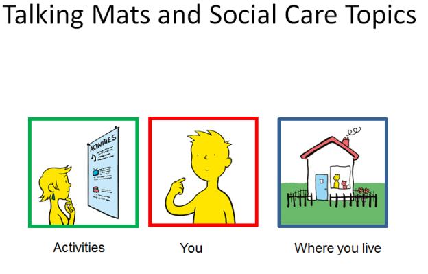 Social Care Topics