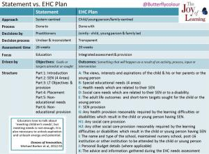 Statement vs EHC Plan v3