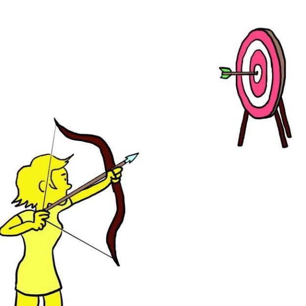 Set your target